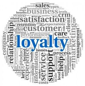 Increase Sales with Loyalty Programs