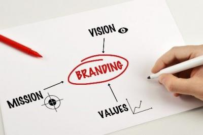 Your Brand Image is Critical Component